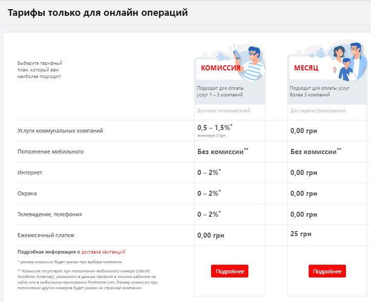 Скриншот: portmone.com.ua