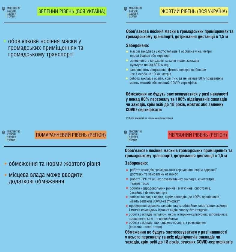 Инфографика: МОЗ