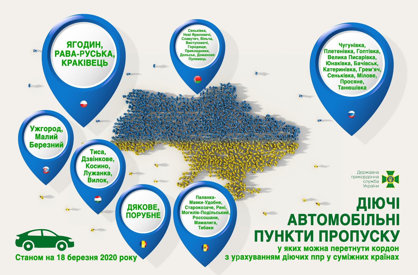 Инфографика: Госпогранслужба Украины